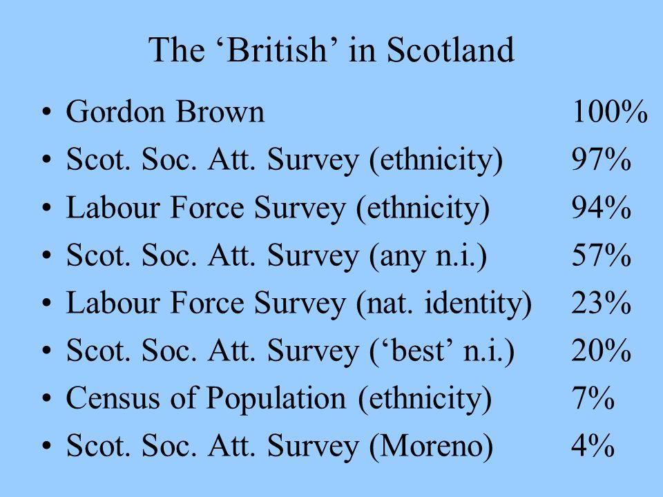 The British in Scotland Gordon Brown100% Scot. Soc. Att. Survey (ethnicity)97% Labour Force Survey (ethnicity) 94% Scot. Soc. Att. Survey (any n.i.)57