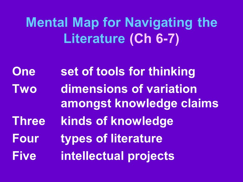 Mental Map for Navigating the Literature (Ch 6-7) One set of tools for thinking Twodimensions of variation amongst knowledge claims Threekinds of know