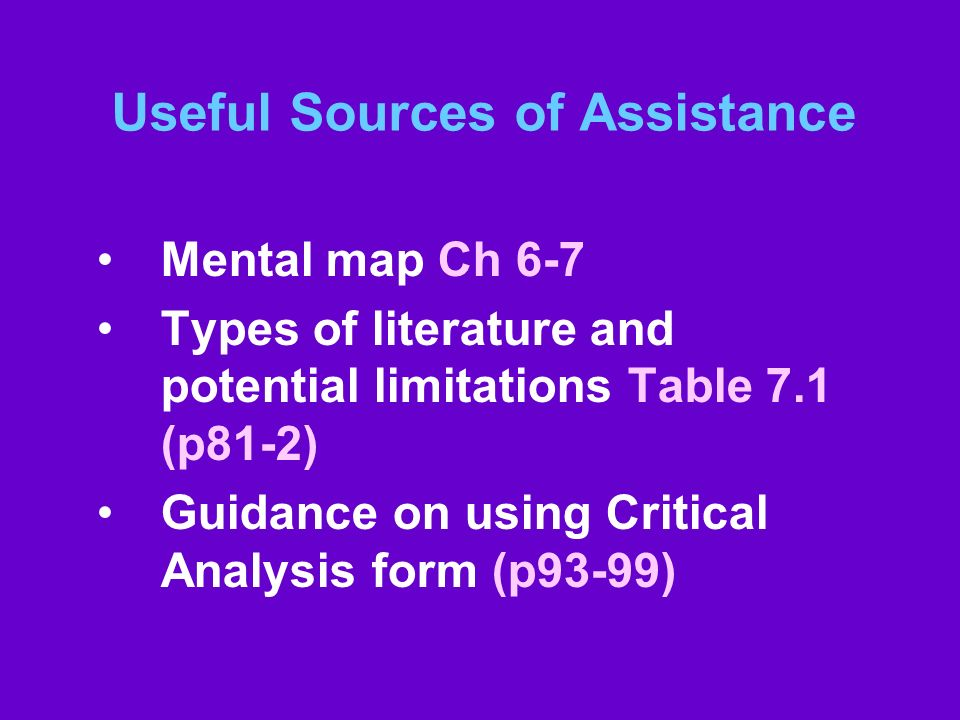 Useful Sources of Assistance Mental map Ch 6-7 Types of literature and potential limitations Table 7.1 (p81-2) Guidance on using Critical Analysis for