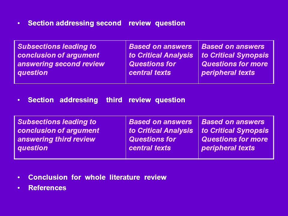 Conclusion for whole literature review References Section addressing secondreview question Subsections leading to conclusion of argument answering sec