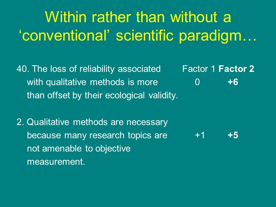 Within rather than without a conventional scientific paradigm… 40. The loss of reliability associated Factor 1 Factor 2 with qualitative methods is mo