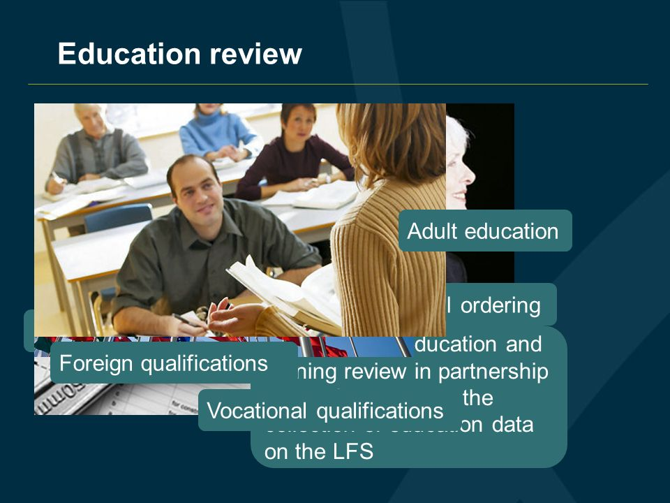 Education review Long-running education and training review in partnership with BIS to improve the collection of education data on the LFS Chronological ordering No qualifications Vocational qualifications Foreign qualifications Adult education