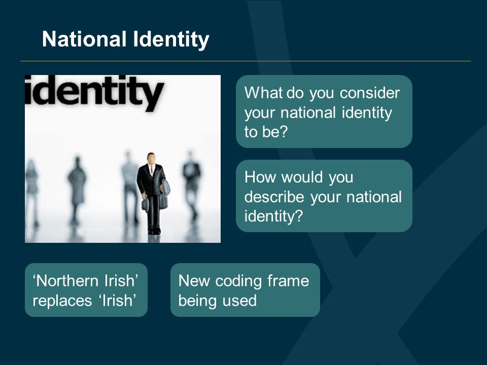 National Identity What do you consider your national identity to be.