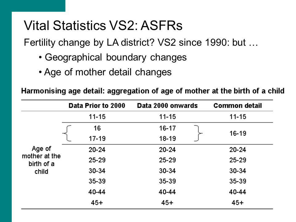 Vital Statistics VS2: ASFRs Fertility change by LA district? VS2 since 1990: but … Geographical boundary changes Age of mother detail changes