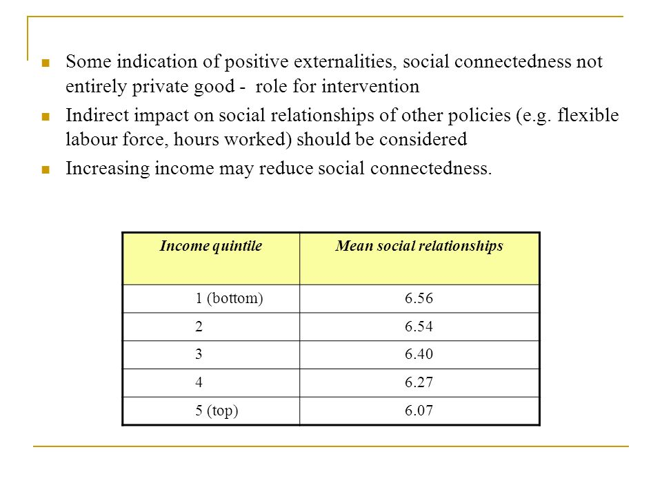 Some indication of positive externalities, social connectedness not entirely private good - role for intervention Indirect impact on social relationships of other policies (e.g.