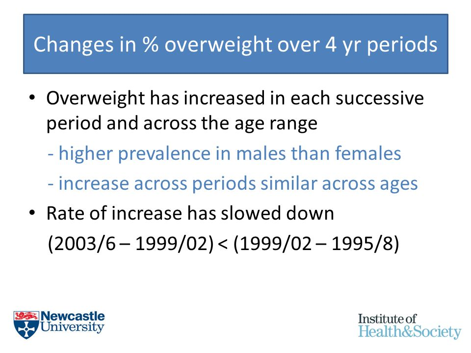 Overweight has increased in each successive period and across the age range - higher prevalence in males than females - increase across periods similar across ages Rate of increase has slowed down (2003/6 – 1999/02) < (1999/02 – 1995/8)