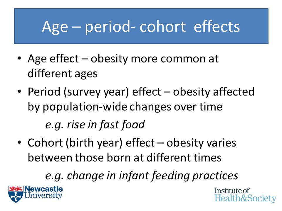 Age – period- cohort effects Age effect – obesity more common at different ages Period (survey year) effect – obesity affected by population-wide changes over time e.g.