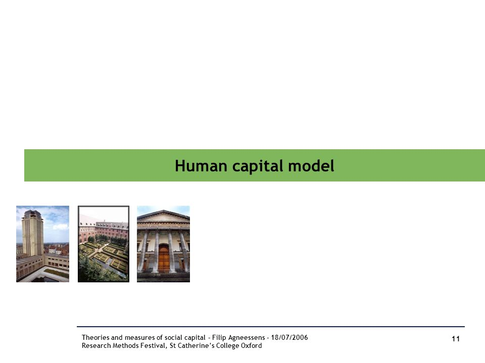 Human capital model Theories and measures of social capital – Filip Agneessens - 18/07/2006 Research Methods Festival, St Catherines College Oxford 11