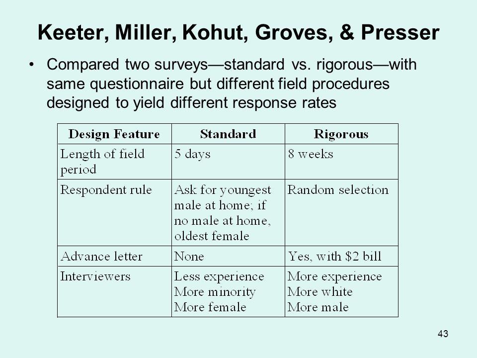 43 Keeter, Miller, Kohut, Groves, & Presser Compared two surveysstandard vs. rigorouswith same questionnaire but different field procedures designed t