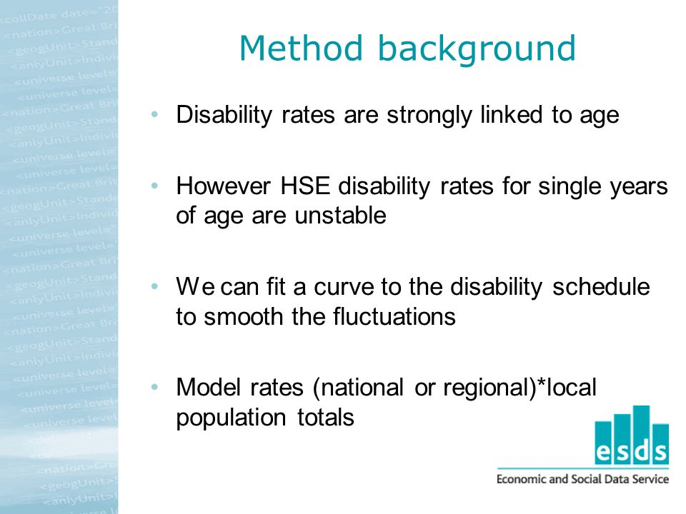 Method background Disability rates are strongly linked to age However HSE disability rates for single years of age are unstable We can fit a curve to the disability schedule to smooth the fluctuations Model rates (national or regional)*local population totals