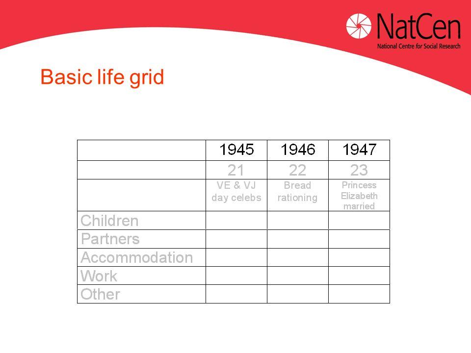 Basic life grid