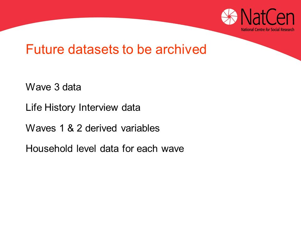 Future datasets to be archived Wave 3 data Life History Interview data Waves 1 & 2 derived variables Household level data for each wave