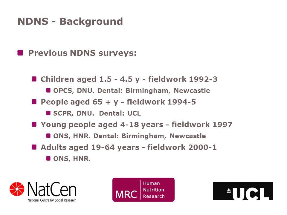 NDNS - Background Previous NDNS surveys: Children aged 1.5 - 4.5 y - fieldwork 1992-3 OPCS, DNU.