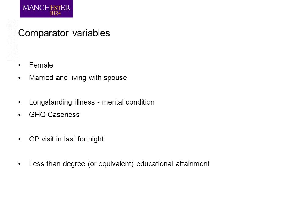 Comparator variables Female Married and living with spouse Longstanding illness - mental condition GHQ Caseness GP visit in last fortnight Less than degree (or equivalent) educational attainment