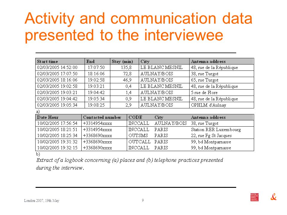 9 London 2007, 19th May Activity and communication data presented to the interviewee