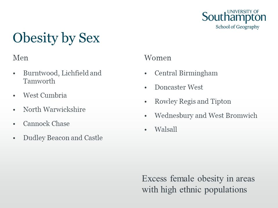 Obesity by Sex Men Burntwood, Lichfield and Tamworth West Cumbria North Warwickshire Cannock Chase Dudley Beacon and Castle Women Central Birmingham Doncaster West Rowley Regis and Tipton Wednesbury and West Bromwich Walsall Excess female obesity in areas with high ethnic populations