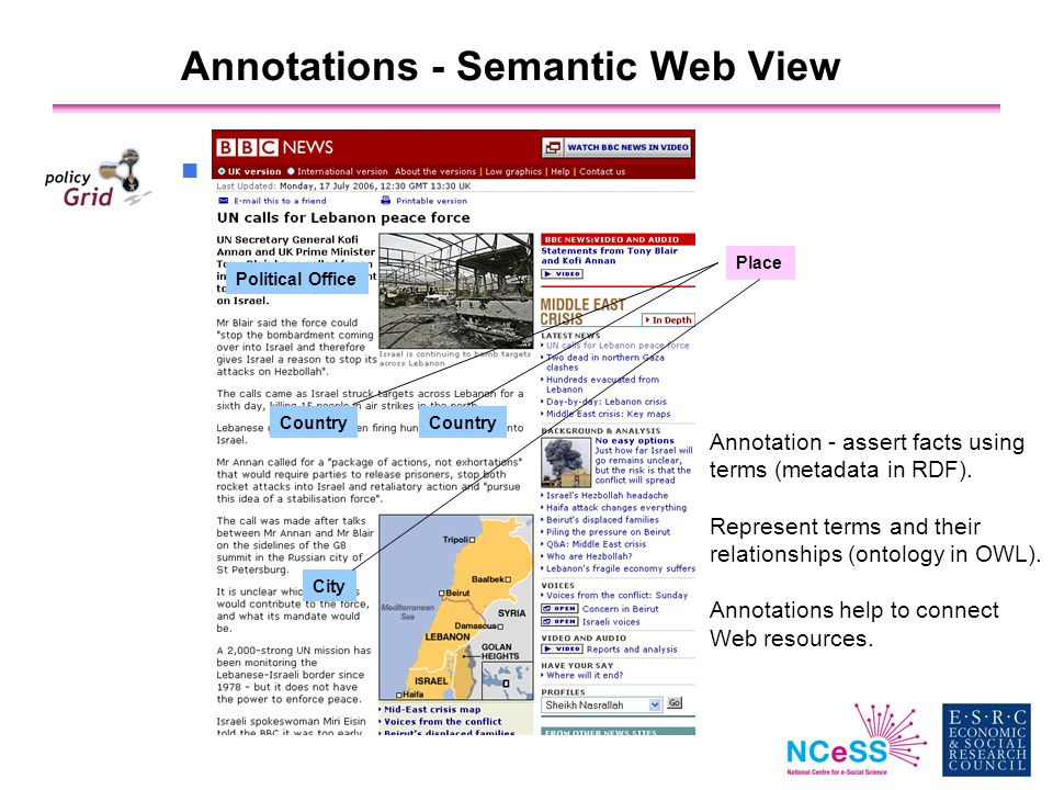 Annotations - Semantic Web View n NVivo Country Political Office City Place Annotation - assert facts using terms (metadata in RDF).