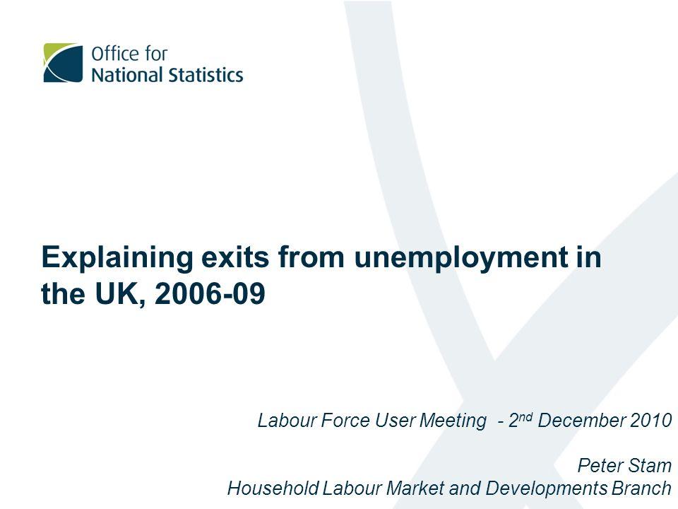BHPS - Results Into employment 0.00 0.01 0.02 0.03 0.04 0.05 0.06 0.07 1357911131517192123252729313335373941434547 Elapsed Duration (Months) Hazard