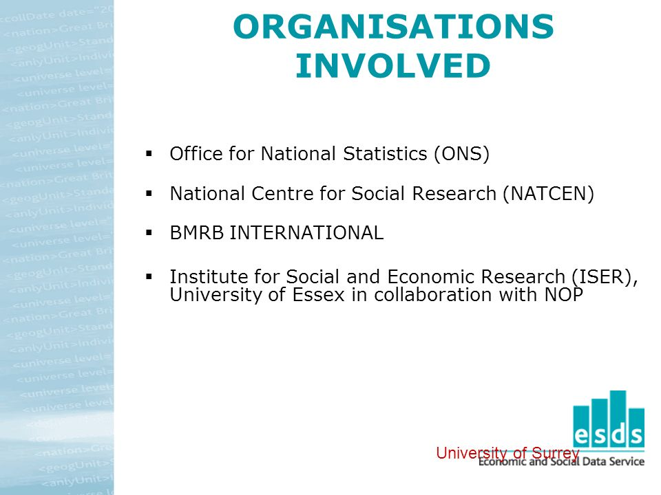 ORGANISATIONS INVOLVED Office for National Statistics (ONS) National Centre for Social Research (NATCEN) BMRB INTERNATIONAL Institute for Social and E