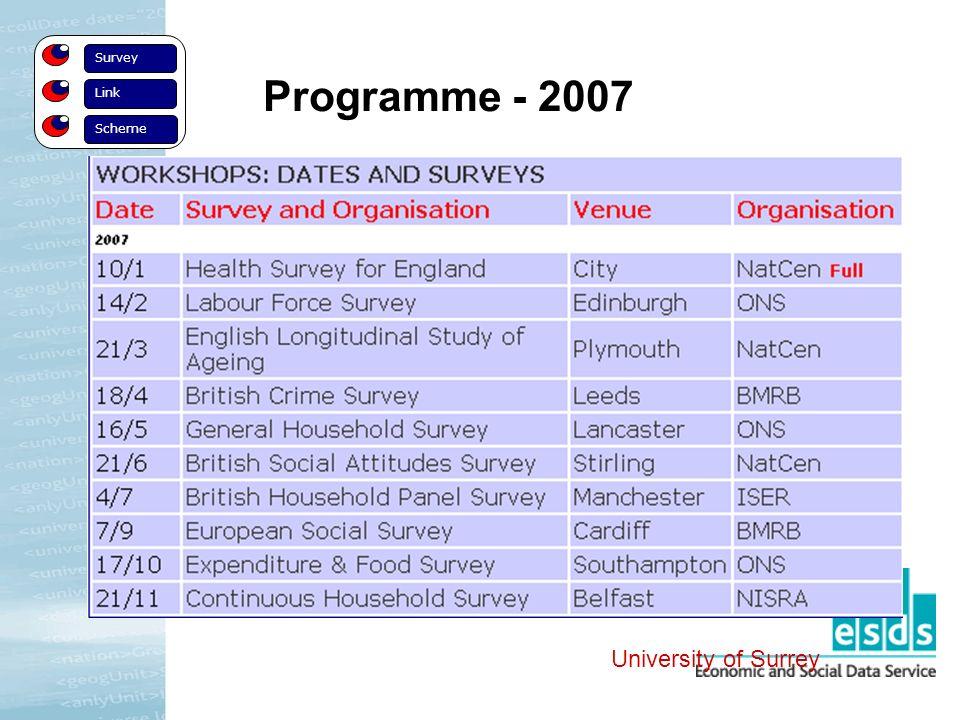 Survey Link Scheme Programme - 2007 University of Surrey