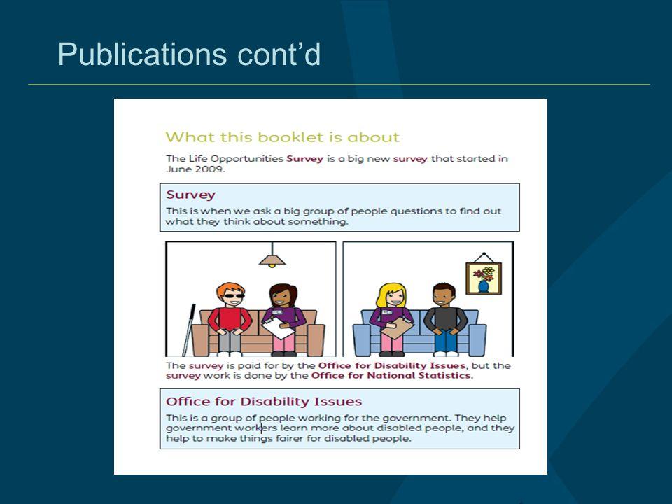 Publications contd
