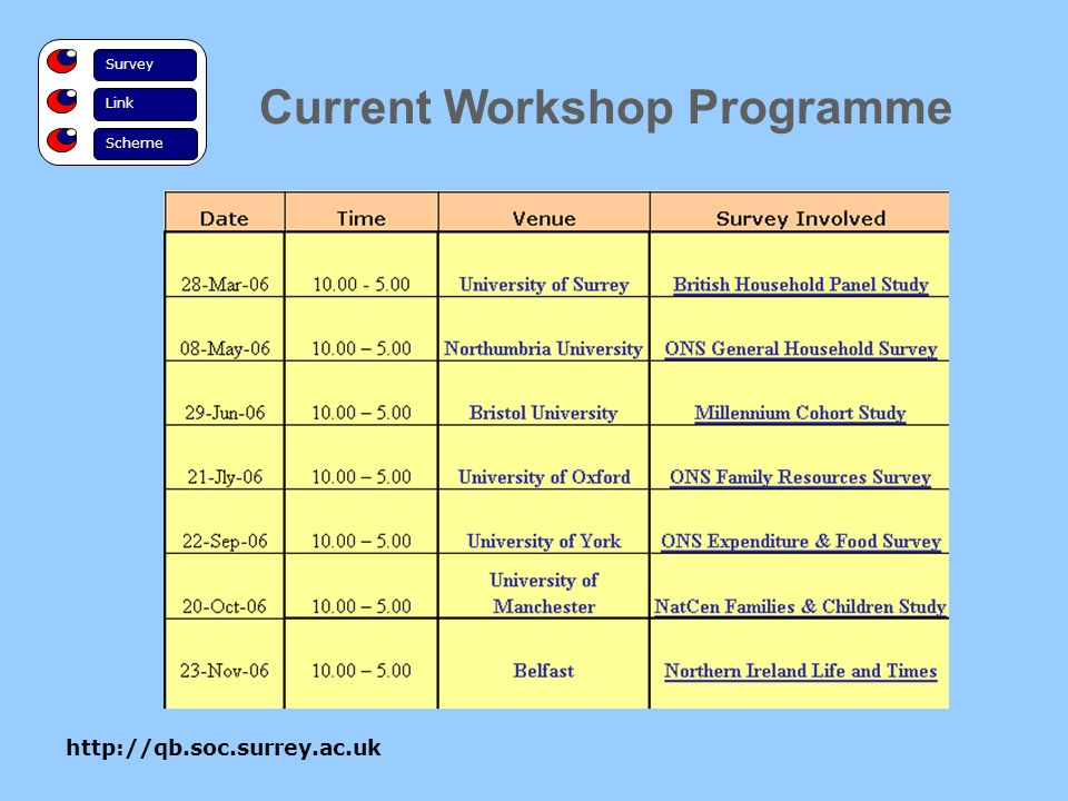 Survey Link Scheme Current Workshop Programme