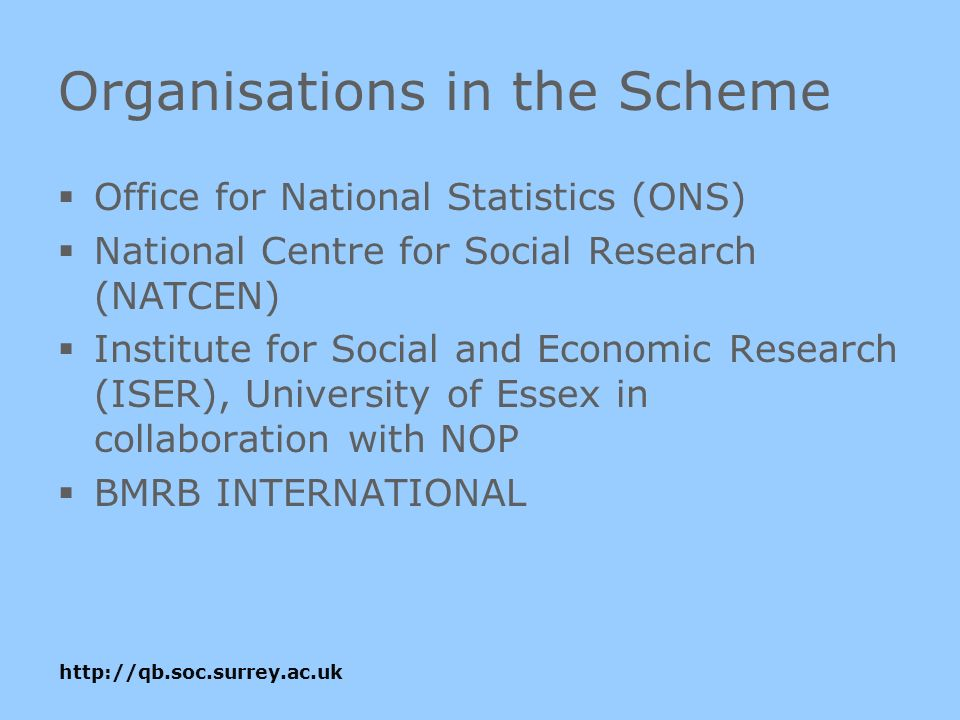 Organisations in the Scheme Office for National Statistics (ONS) National Centre for Social Research (NATCEN) Institute for Social and Economic Research (ISER), University of Essex in collaboration with NOP BMRB INTERNATIONAL