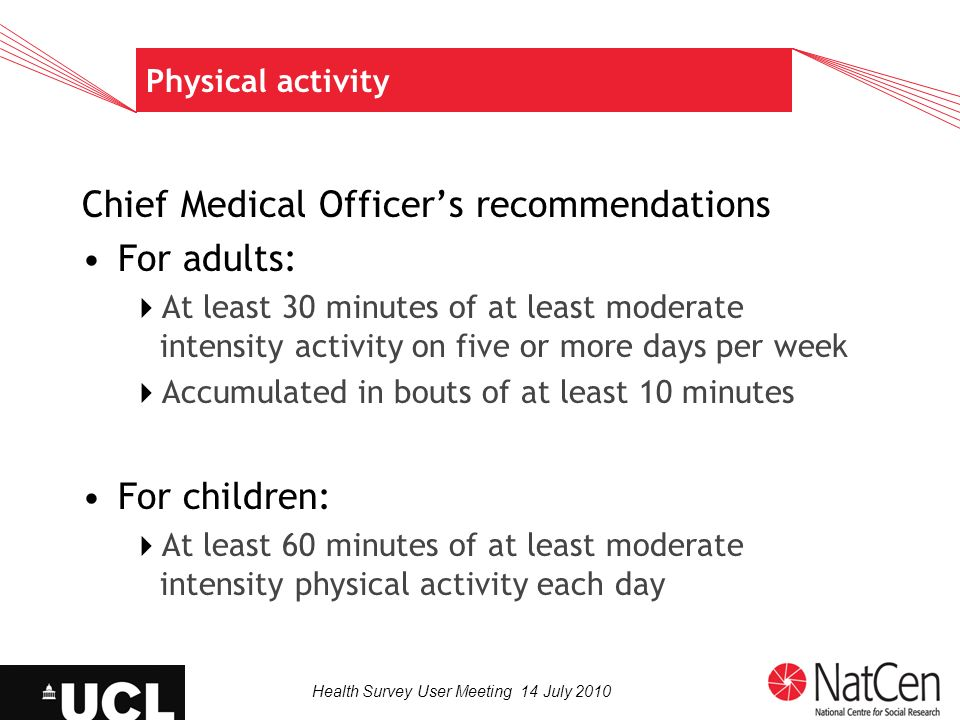 Physical activity Chief Medical Officers recommendations For adults: At least 30 minutes of at least moderate intensity activity on five or more days per week Accumulated in bouts of at least 10 minutes For children: At least 60 minutes of at least moderate intensity physical activity each day