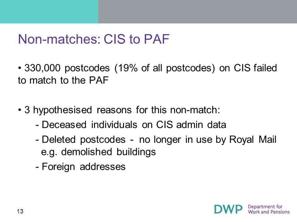 Non-matches: CIS to PAF 330,000 postcodes (19% of all postcodes) on CIS failed to match to the PAF 3 hypothesised reasons for this non-match: - Deceased individuals on CIS admin data - Deleted postcodes - no longer in use by Royal Mail e.g.