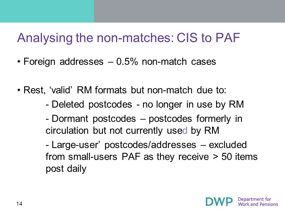 14 Analysing the non-matches: CIS to PAF Foreign addresses – 0.5% non-match cases Rest, valid RM formats but non-match due to: - Deleted postcodes - no longer in use by RM - Dormant postcodes – postcodes formerly in circulation but not currently used by RM - Large-user postcodes/addresses – excluded from small-users PAF as they receive > 50 items post daily