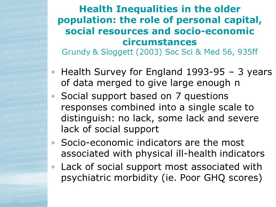 Health Survey for England 1993-95 – 3 years of data merged to give large enough n Social support based on 7 questions responses combined into a single scale to distinguish: no lack, some lack and severe lack of social support Socio-economic indicators are the most associated with physical ill-health indicators Lack of social support most associated with psychiatric morbidity (ie.