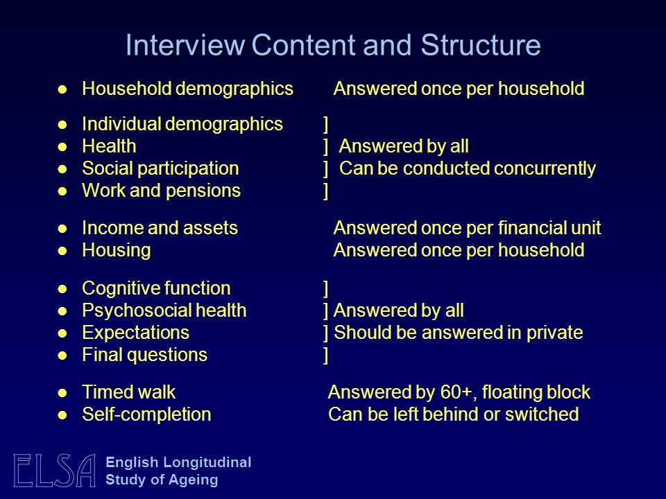 ELSA English Longitudinal Study of Ageing Interview Content and Structure Household demographics Answered once per household Individual demographics]