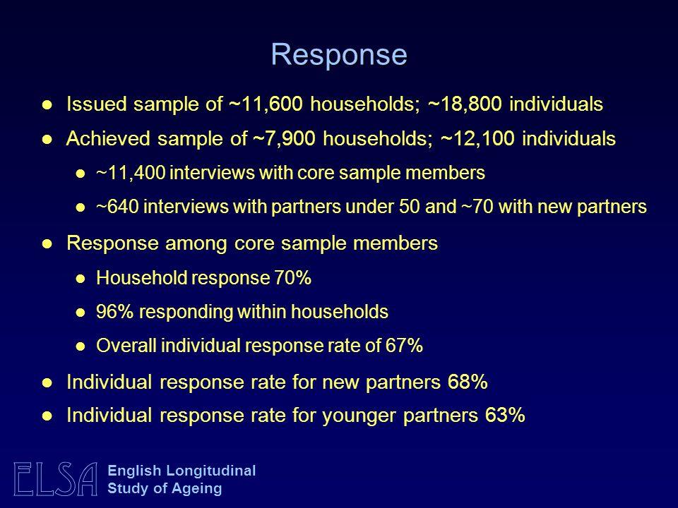 ELSA English Longitudinal Study of Ageing Response Issued sample of ~11,600 households; ~18,800 individuals Achieved sample of ~7,900 households; ~12,