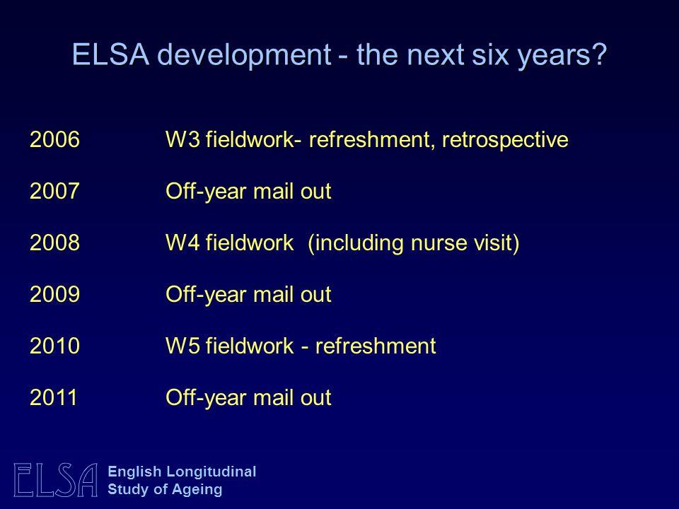 ELSA English Longitudinal Study of Ageing ELSA development - the next six years? 2006W3 fieldwork- refreshment, retrospective 2007Off-year mail out 20