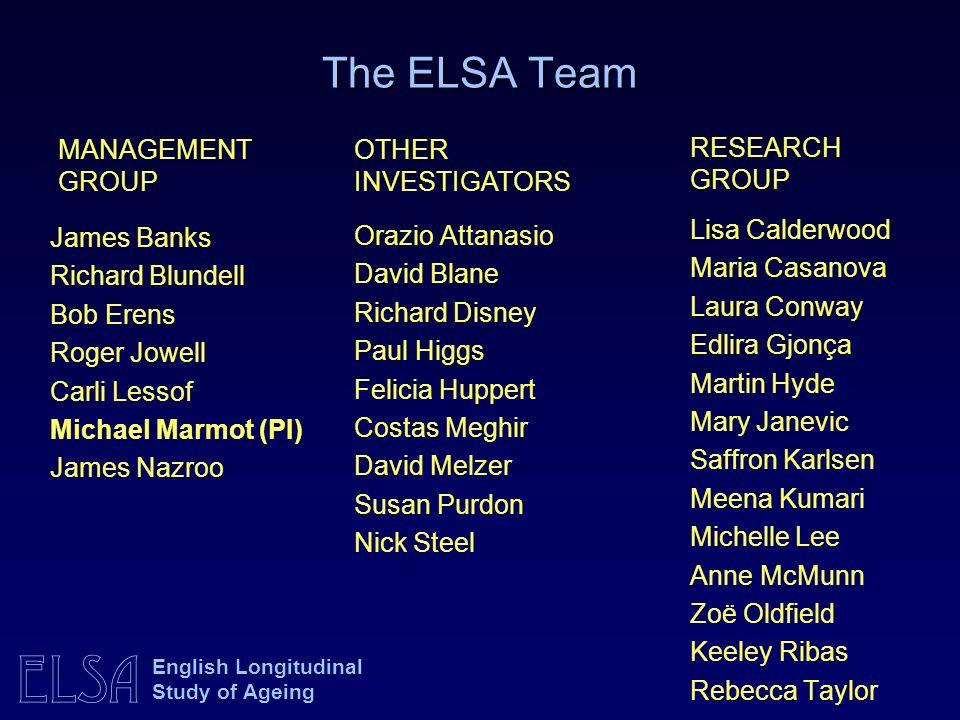 ELSA English Longitudinal Study of Ageing The ELSA Team Lisa Calderwood Maria Casanova Laura Conway Edlira Gjonça Martin Hyde Mary Janevic Saffron Kar