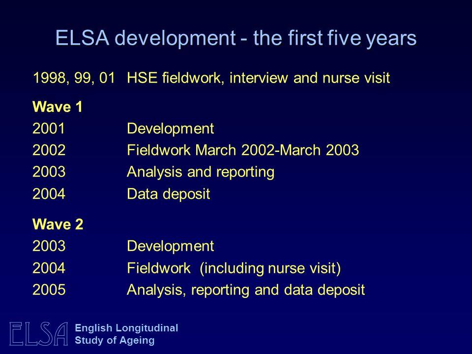 ELSA English Longitudinal Study of Ageing ELSA development - the first five years 1998, 99, 01 HSE fieldwork, interview and nurse visit Wave 1 2001Dev