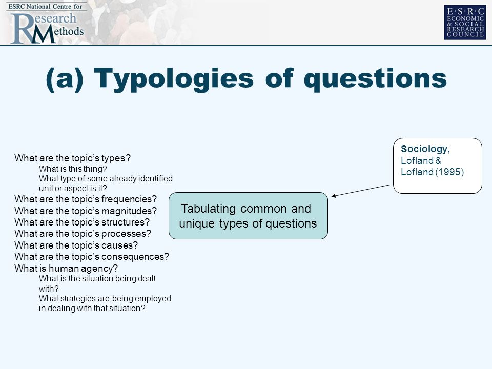 (a) Typologies of questions Sociology, Lofland & Lofland (1995) Tabulating common and unique types of questions What are the topics types? What is thi