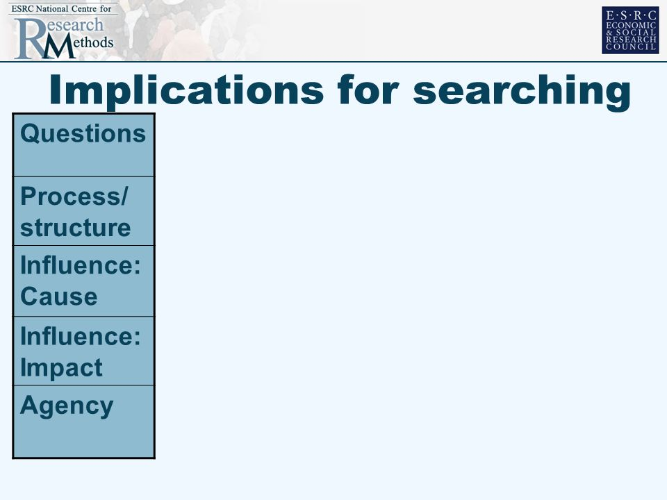 Implications for searching Questions Process/ structure Influence: Cause Influence: Impact Agency