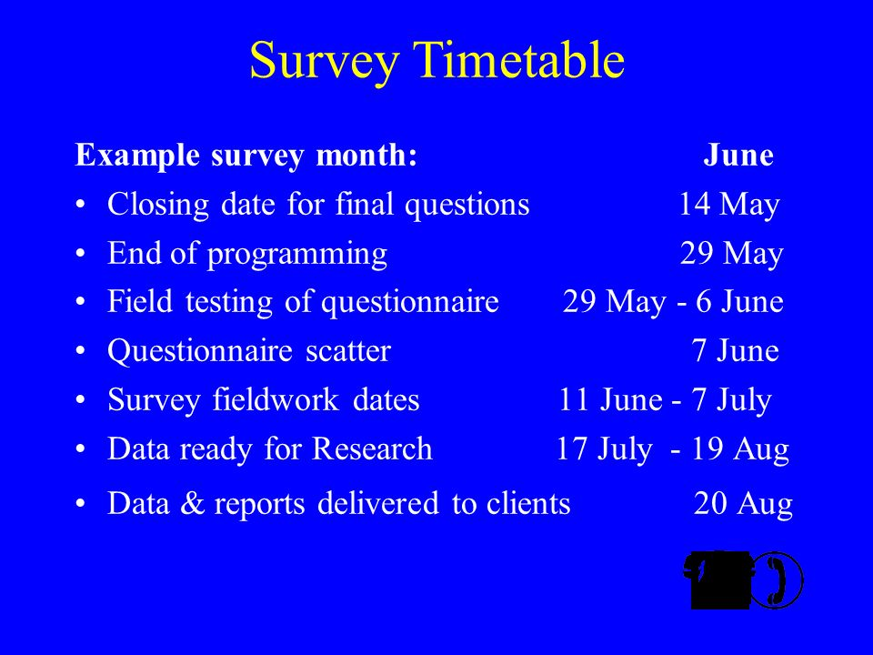 Example survey month: June Closing date for final questions 14 May End of programming 29 May Field testing of questionnaire 29 May - 6 June Questionnaire scatter 7 June Survey fieldwork dates 11 June - 7 July Data ready for Research 17 July - 19 Aug Data & reports delivered to clients 20 Aug Survey Timetable