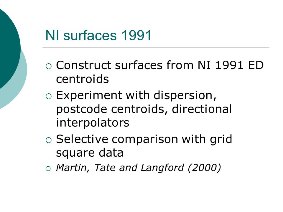 NI surfaces 1991 Construct surfaces from NI 1991 ED centroids Experiment with dispersion, postcode centroids, directional interpolators Selective comparison with grid square data Martin, Tate and Langford (2000)