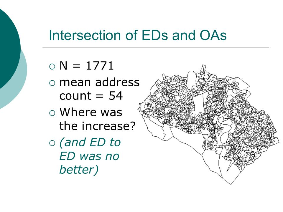 Intersection of EDs and OAs N = 1771 mean address count = 54 Where was the increase.