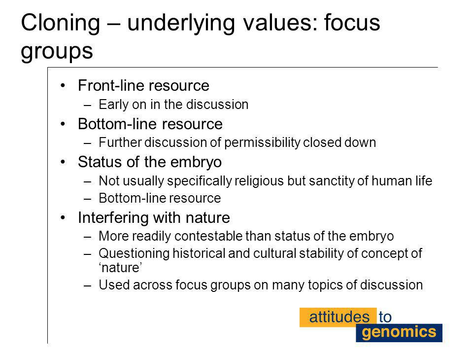 Cloning – underlying values: focus groups Front-line resource –Early on in the discussion Bottom-line resource –Further discussion of permissibility c