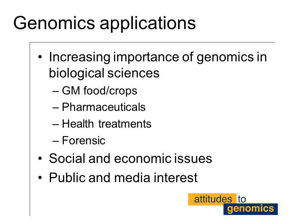 Genomics applications Increasing importance of genomics in biological sciences –GM food/crops –Pharmaceuticals –Health treatments –Forensic Social and