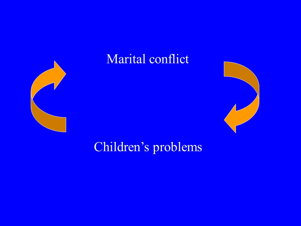 Marital conflict Childrens problems