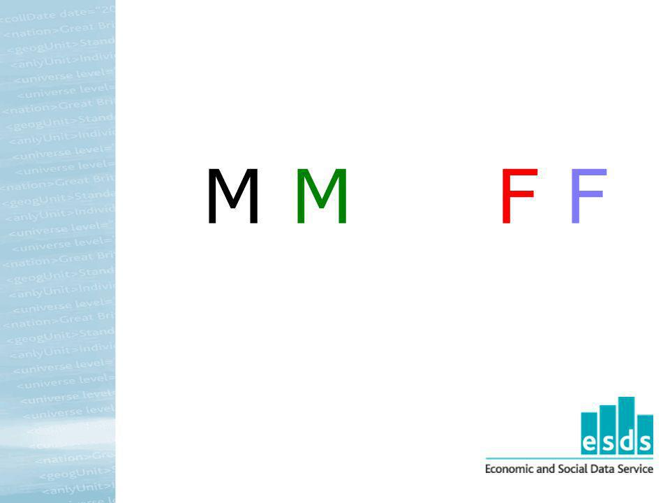 M M F F