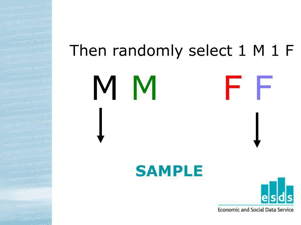Then randomly select 1 M 1 F M M F F SAMPLE