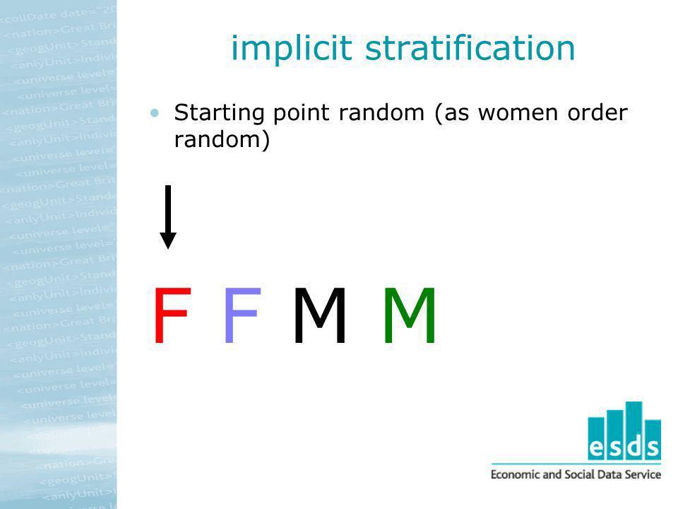 implicit stratification Starting point random (as women order random) F F M M