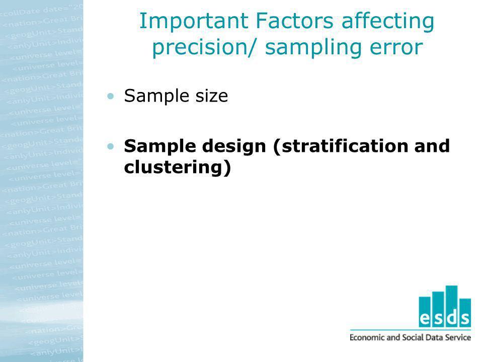 Important Factors affecting precision/ sampling error Sample size Sample design (stratification and clustering)