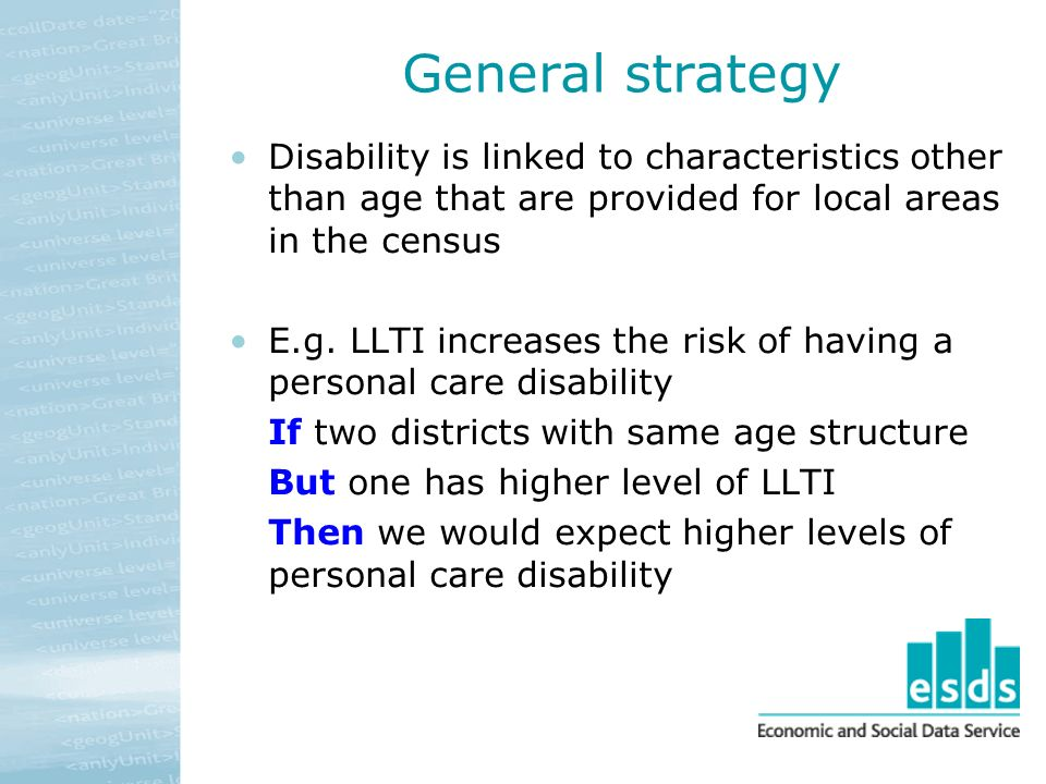 General strategy Disability is linked to characteristics other than age that are provided for local areas in the census E.g. LLTI increases the risk o