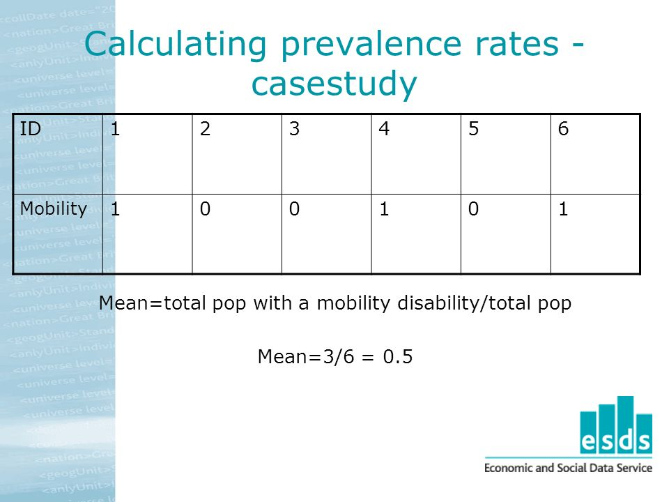 Calculating prevalence rates - casestudy Mean=total pop with a mobility disability/total pop Mean=3/6 = 0.5 ID123456 Mobility 100101